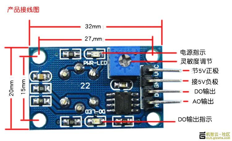 3,do:ttl开关信号输出   4,ao:模拟信号输出 通过stm32内置外设adc1
